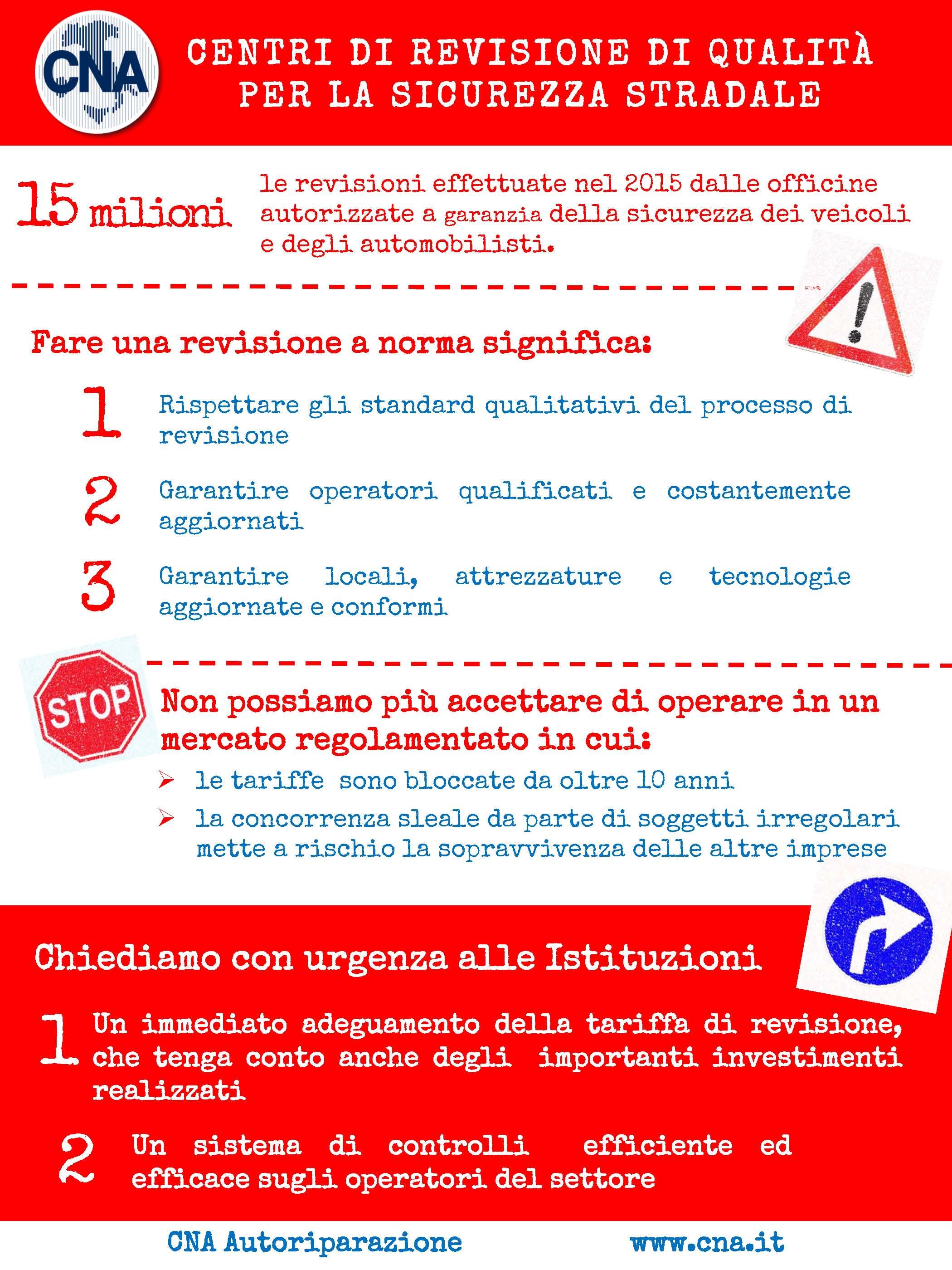 Centri_di_revisione_-_Manifesto